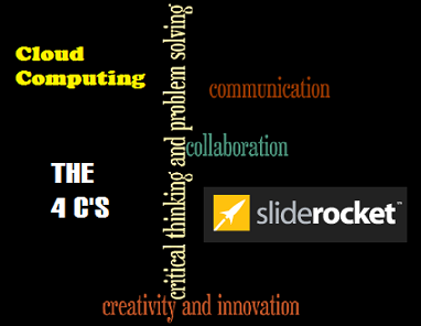SlideRocket, The 4 C's, and Cloud Computing