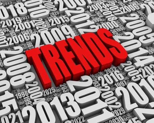 Trends Image Future Trends in Education and Technology