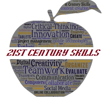 21st Century Skills Word Cloud Image