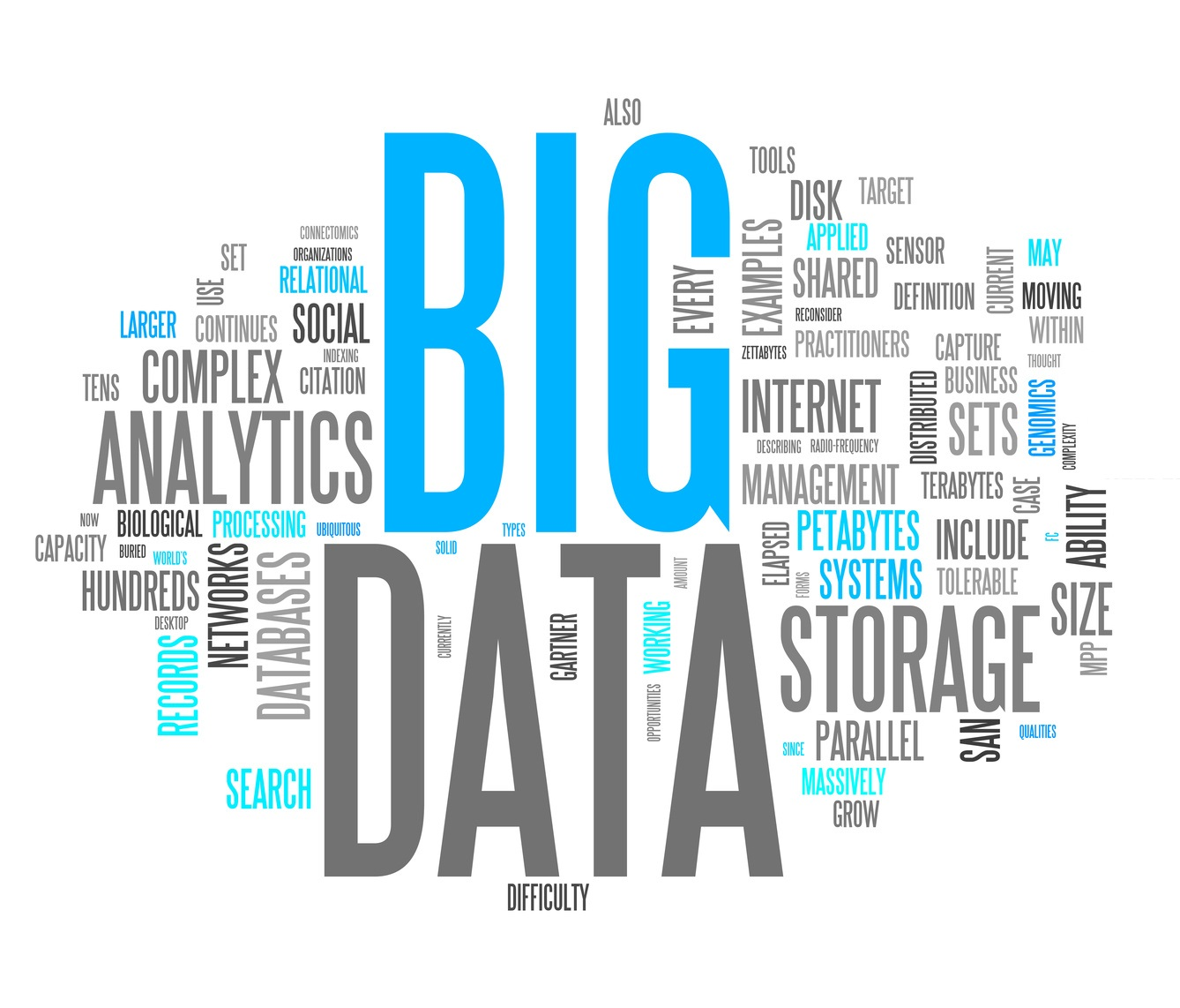 Image result for Understanding The Concept Of Big Data