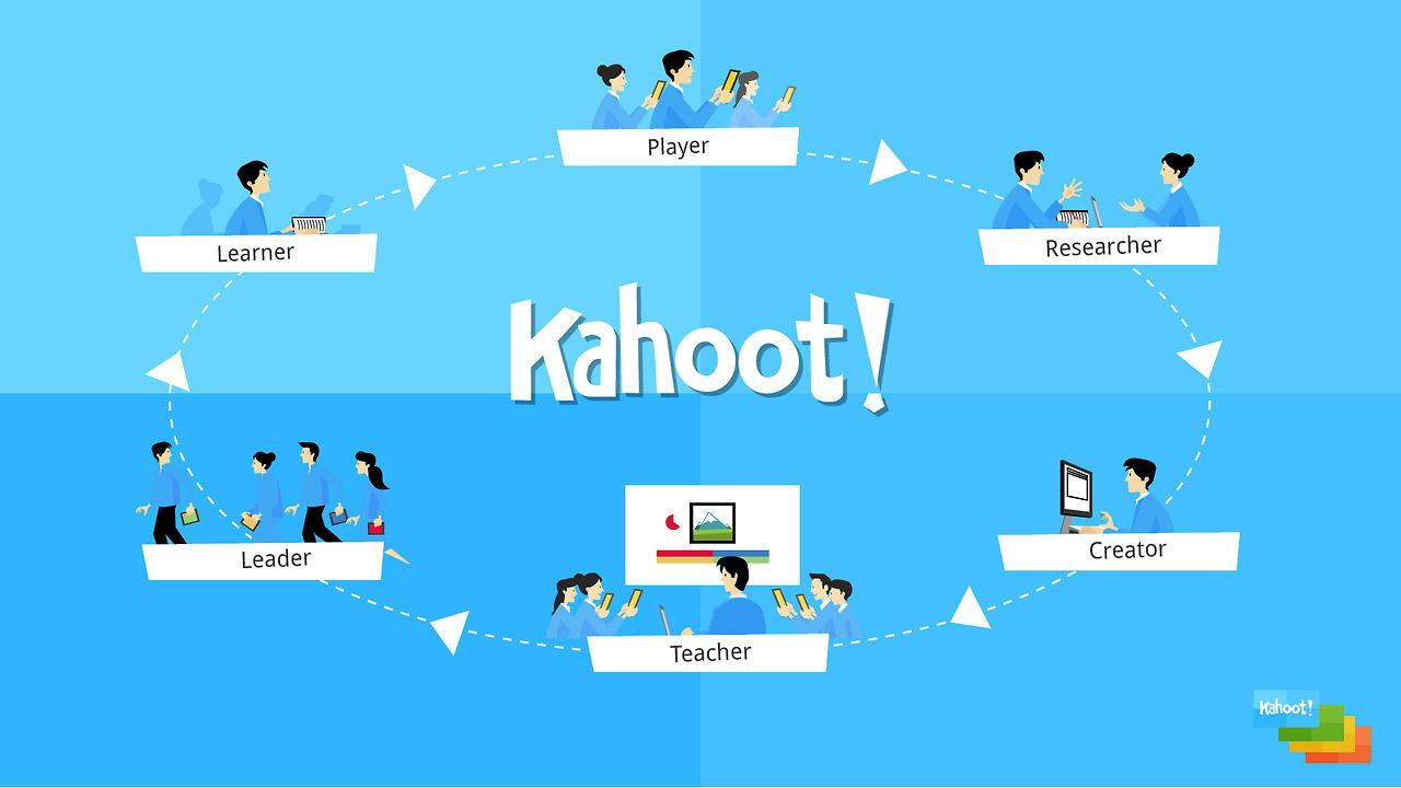 kahoot is a fun free game based classroom response system emerging