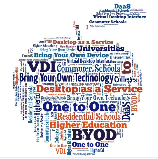 BYOD 1-to-1 VDI Higher Education
