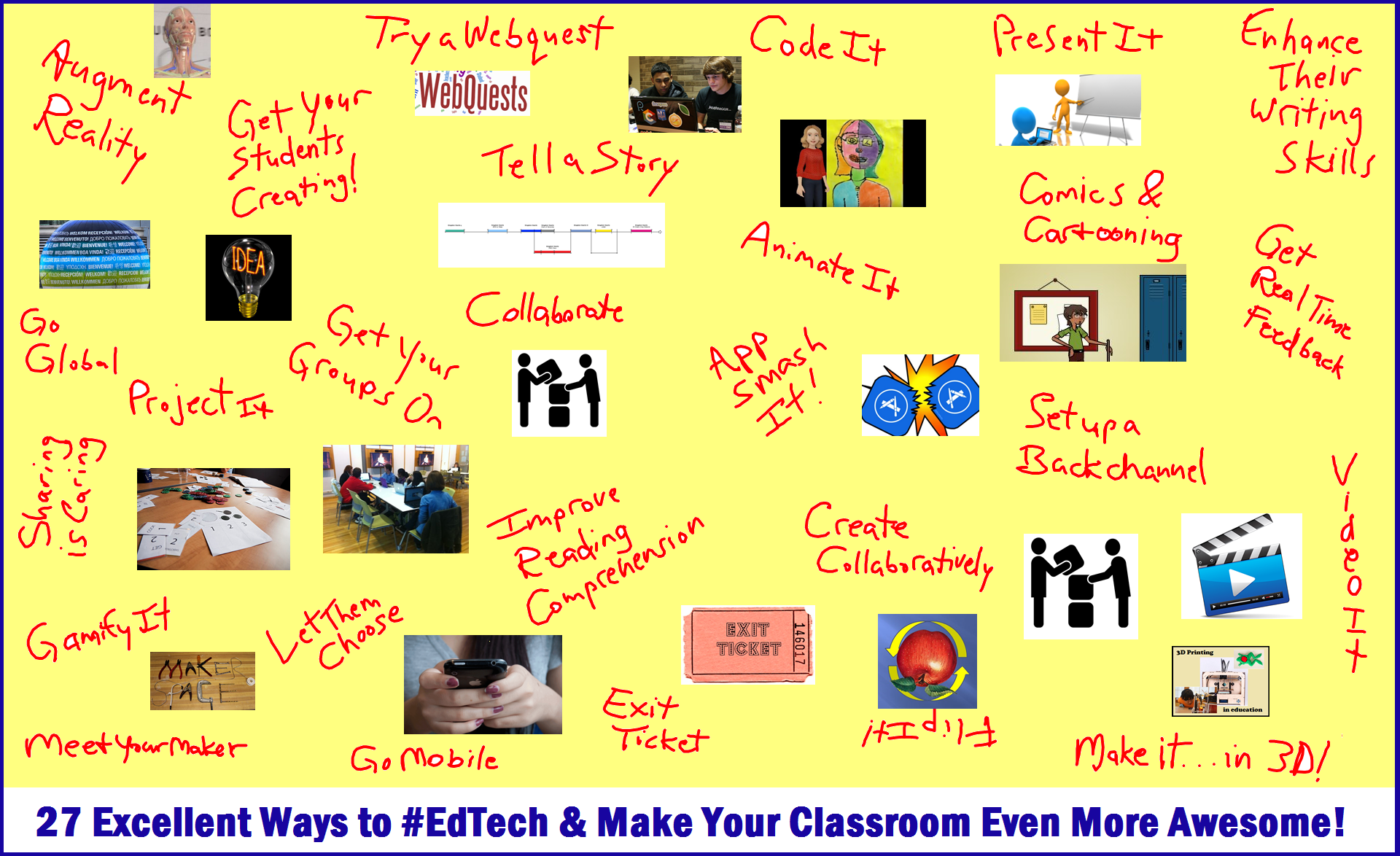 27 Meaningful (and Fun) Ways to Use Technology for Teaching