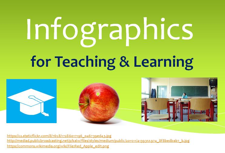 Infographics-for-Teaching-Learning