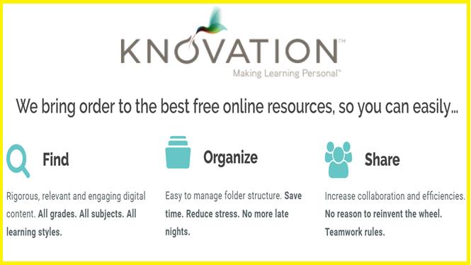 knovation-find-organize-share