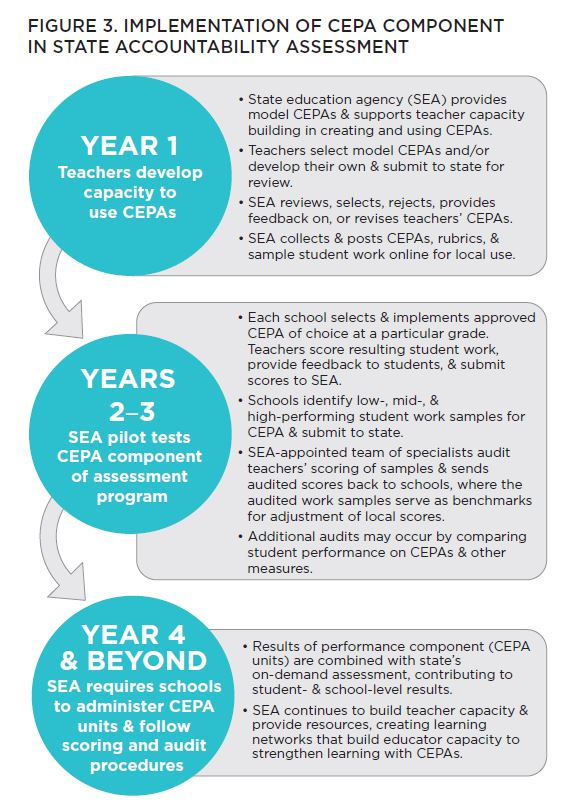 CEPA-in-state-assessments