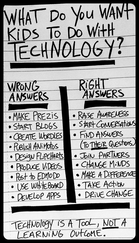 right-wrong-edtech