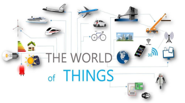 World-of-Things