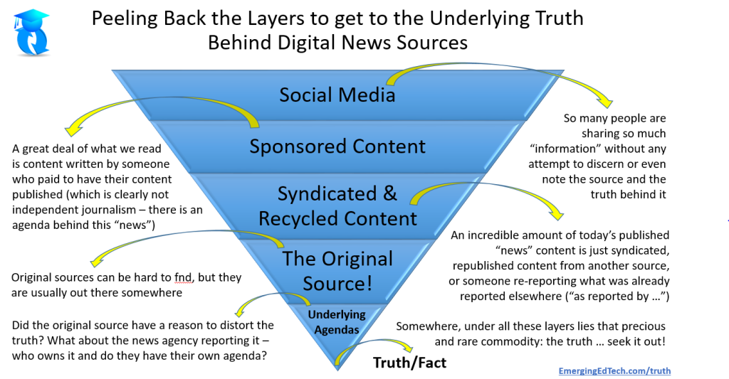 rp_Peel-Back-Layers-Truth-News-1024x533.png