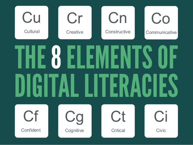 Belshaw-8-elements-of-digital-literacy