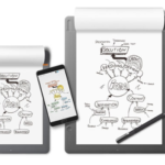 Exploring Writable Paper-Digital Slates (Anyone Tried Any of These?)