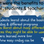 What Educators and Students Learned as They Did the 'Hour of Code' at Their School